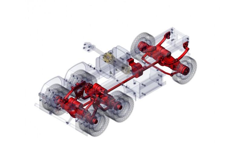 Transmission and suspension - 6x6 (SERVO)