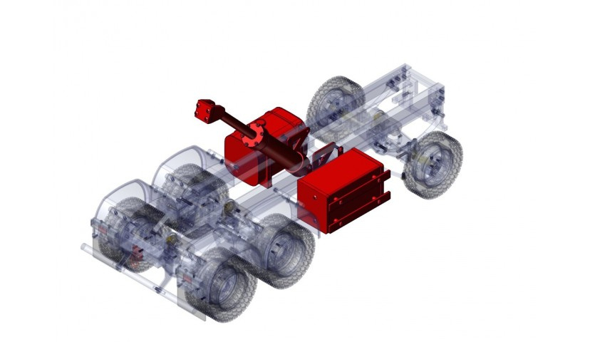 Hydraulique - 6x6 (SERVO)