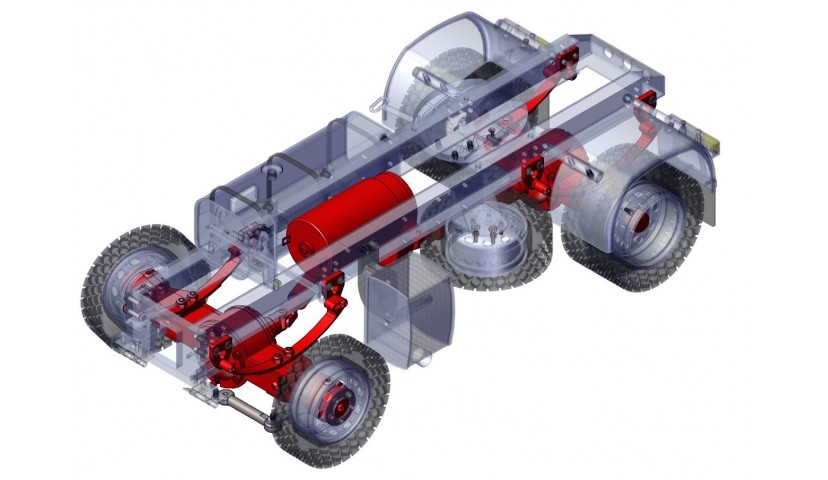 Transmission et suspension - 4x4 (SD)